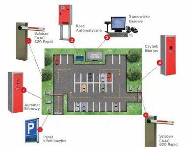 Co łączy nowoczesne systemy parkingowe i klocki Lego?